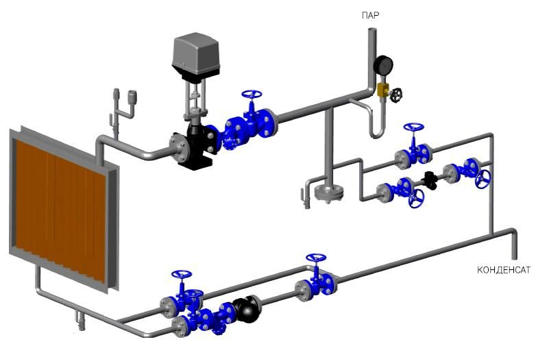 Обвязка теплообменника пар вода газовый котел baxi теплообменник