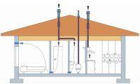 ventilyaciya-v -derevyannom-dome