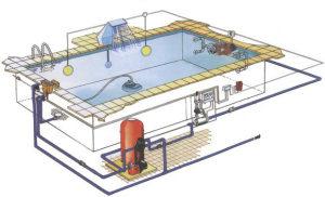 Фото: Осушитель следует подбирать исходя из текущих возможностей вентиляционной установки