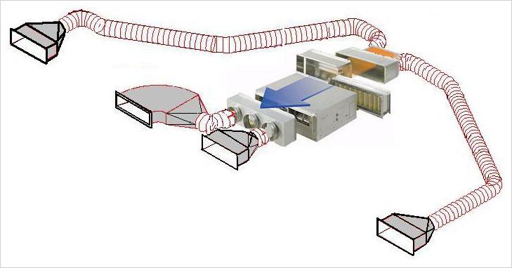 Отдельный воздуховод в каждую комнату - в этом вся прелесть канального кондиционера