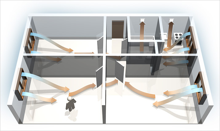 Как сделать вентиляцию в комнате с окном