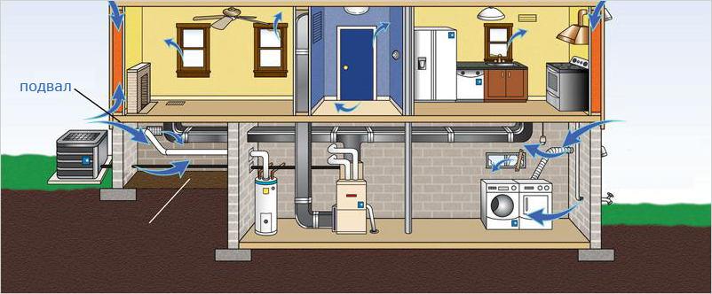 Если нет естественный щелей, не беда - помогут вентиляционные решетки в стенах
