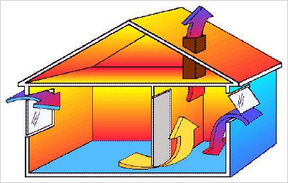 За счет щелей на окнах и дверных проемов образуется естественное движение воздушных масс
