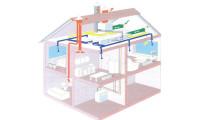 Выбираем систему сплит или канальную для свого дома