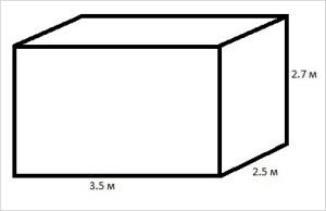 Будем производить расчет для помещения со следующими параметрами
