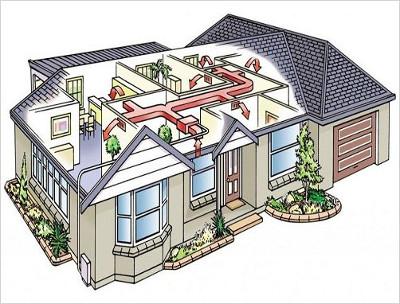 Чаще всего система воздуховодов располагается под потолком в доме