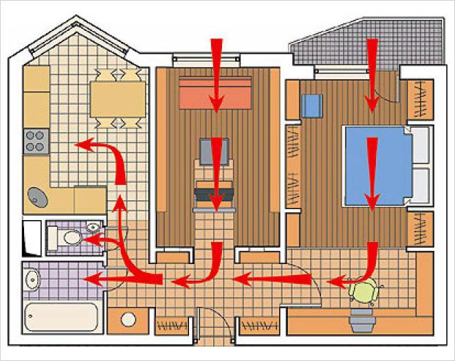 многоквартирных домах,