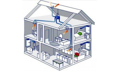 Фото: Комфортный загородный дом с хорошей вентиляцией