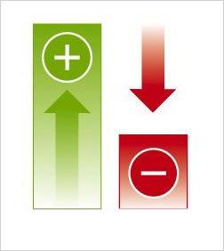 Плюсы и минусы оконных кондиционеров
