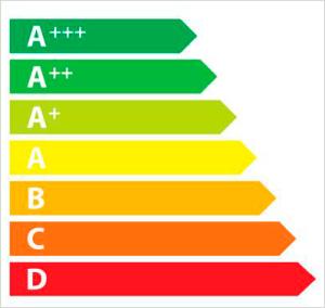 Всемирное обозначение енергоэффективности бытовой техники