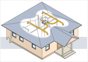 Благодаря центральной системе температура в кадом помещении будет одинаковой