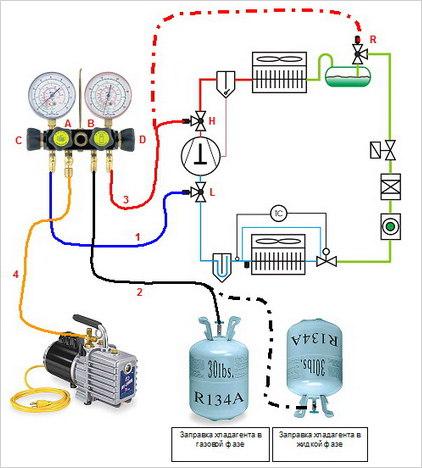 Схема завправки кондиционера хладагентом