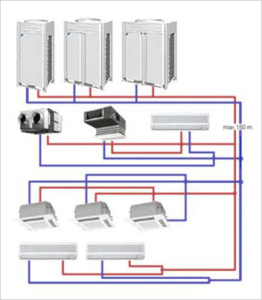 Основные комплектующие системы