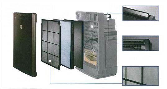 Нitachi ЕР-А8000 обладает функцией ионизации воздуха