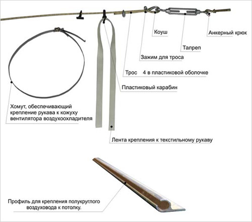 Инструмент для монтажа воздуховодов из ткани