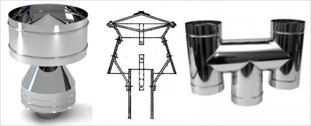 Разновидности дефлекторов: 1 - Цаги, 2 - Григоровича, 3 - Н-образный