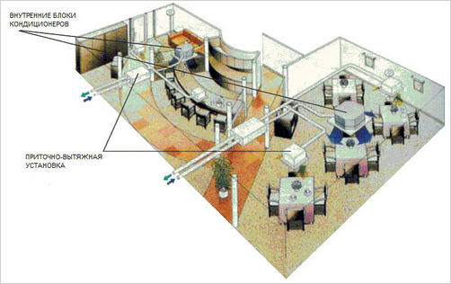 Пример небольшого помещения общепита