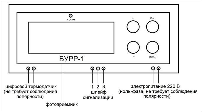 Система ротации БУРР-1