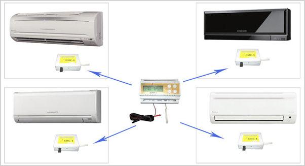 Схема подключения кондиционеров к модулю БУРР посредством ИК приемников