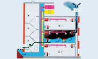 Принцип работы вентиляции при экстренных ситуациях