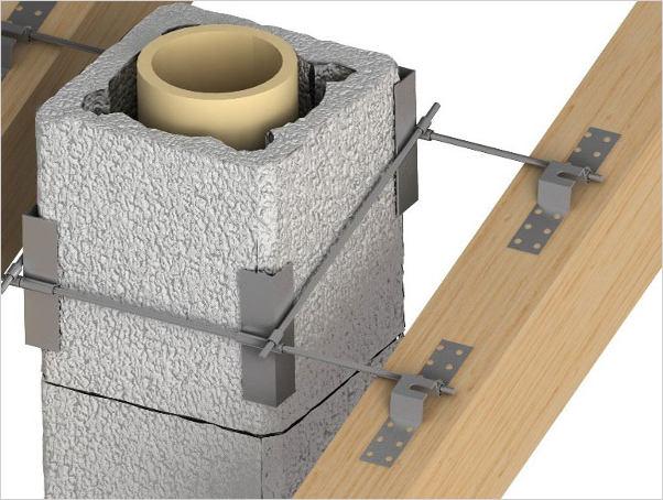 Керамическая система отвода дыма