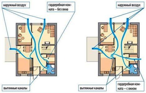 Движение воздушных потоков в квартире