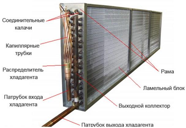 Устройство воздухоохладителя
