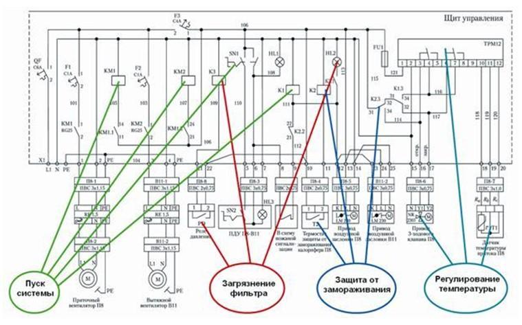 Принципиальные электрические схемы систем автоматики