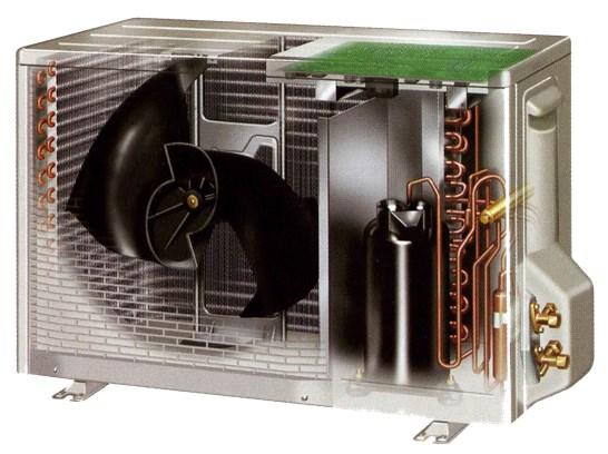 Расположение компрессора и вентилятора в наружном блоке