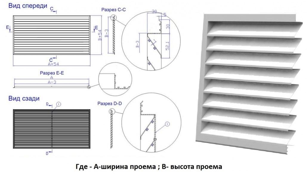 Модель решетки