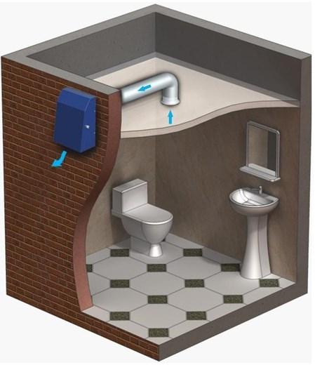 Вытяжка в туалете панельного дома
