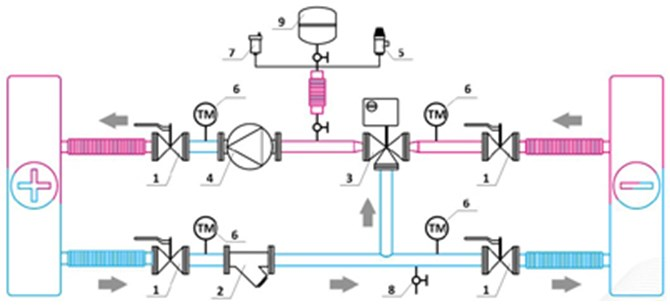 Стандартный узел обвязки гликолевого рекуператора