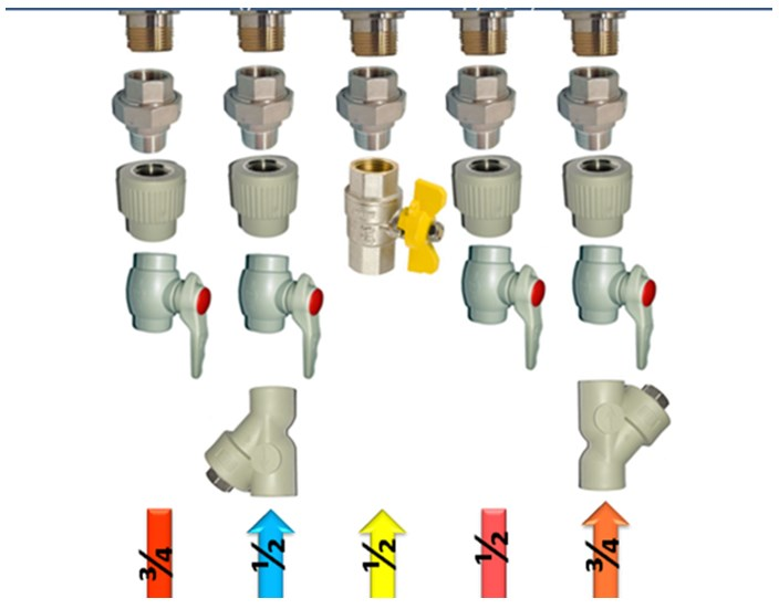 Классическая схема подключения настенного двухконтурного газового котла
