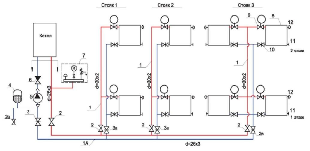 Схема подключения газового котла к системе отопления при двухтрубной обвязке