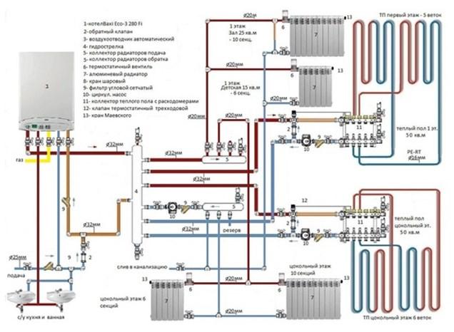 Стандартная схема традиционной системы автономного отопления загородного дома