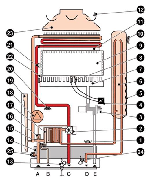 Проверить теплообменник котла разщитать теплообменник