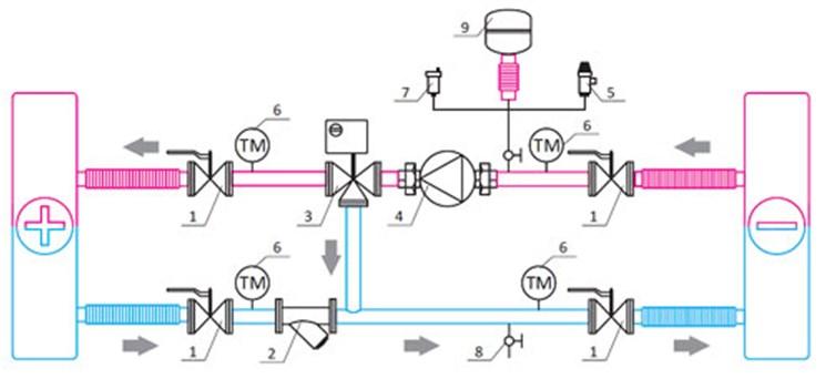Теплообменник промежуточный регулирование как заменить резиновую прокладку теплообменника на субару форестер 2004года