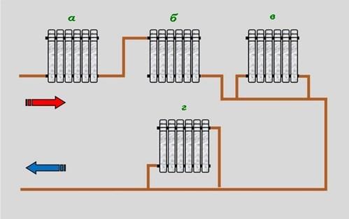 Способы монтажа радиаторов