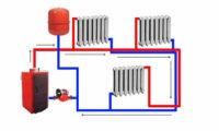 • подключение радиатора отопления к двухтрубной системе