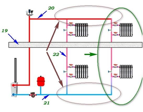 Схема ленинградка с вертикальными стояками