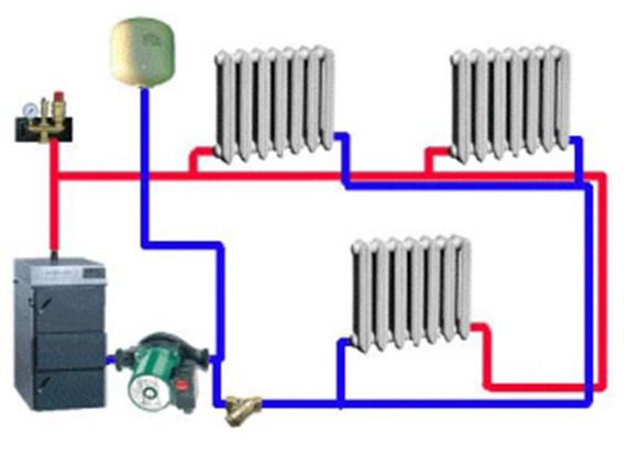 Параллельное соединение радиаторов
