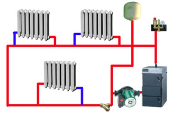 Последовательное соединение радиаторов