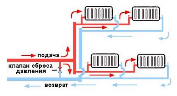 Радиаторы в двухтрубном контуре