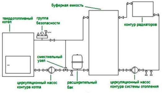 Система с теплоаккумулятором