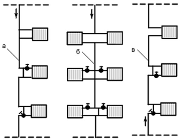 Вертикальное расположение элементов