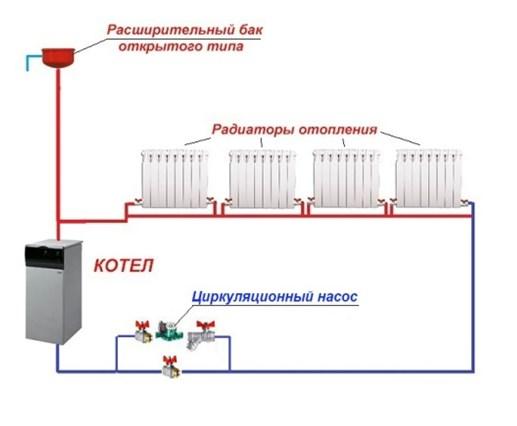 Однотрубная разводка трубопровода