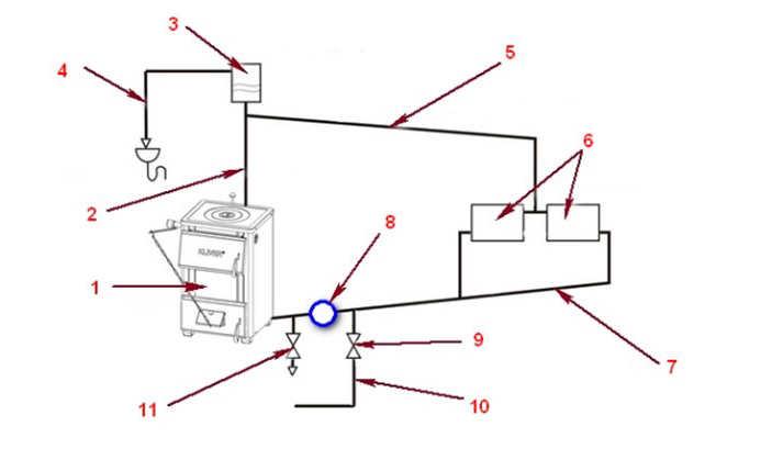 Проект открытой системы отопления
