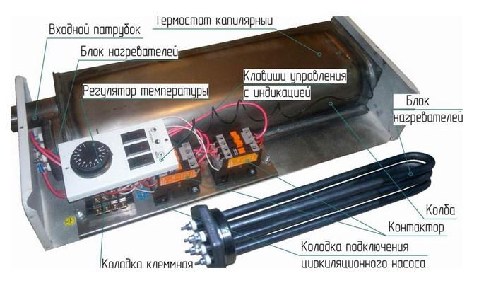 Конструкция электрического отопительного котла