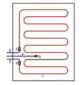 Схема укладки одножильного кабеля