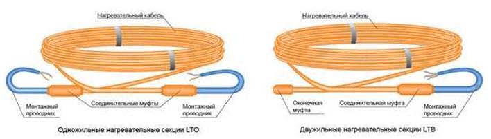 Одножильный или двужильный кабель